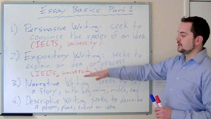 外教学术英语写作